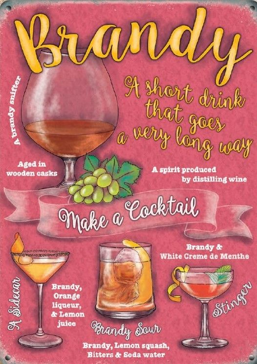 Brandy  Cocktail Recipes
